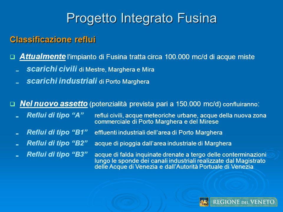 Classificazione reflui Attualmente limpianto di Fusina tratta circa 100.000 mc/d di acque miste scarichi civili di Mestre, Marghera e Mira scarichi in