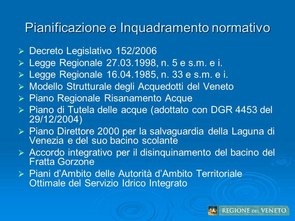 Pianificazione e Inquadramento normativo Decreto Legislativo 152/2006 Legge Regionale 27.03.1998, n. 5 e s.m. e i. Legge Regionale 16.04.1985, n. 33 e