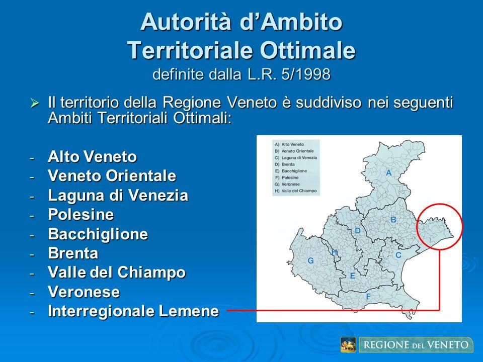 Autorità dAmbito Territoriale Ottimale definite dalla L.R. 5/1998 Il territorio della Regione Veneto è suddiviso nei seguenti Ambiti Territoriali Otti