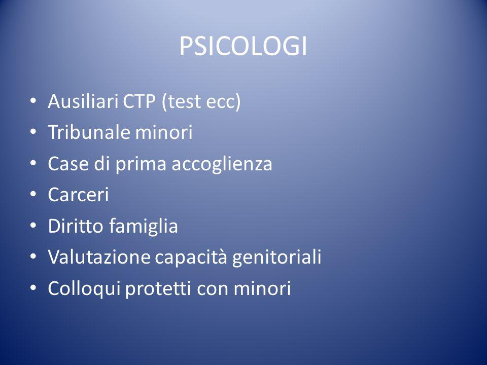 4.Criminologo terapie psicoterapiche e farmacoterapiche, prognosi.