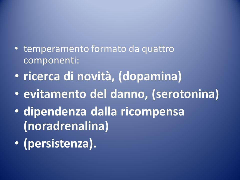 temperamento formato da quattro componenti: ricerca di novità, (dopamina) evitamento del danno, (serotonina) dipendenza dalla ricompensa (noradrenalina) (persistenza).