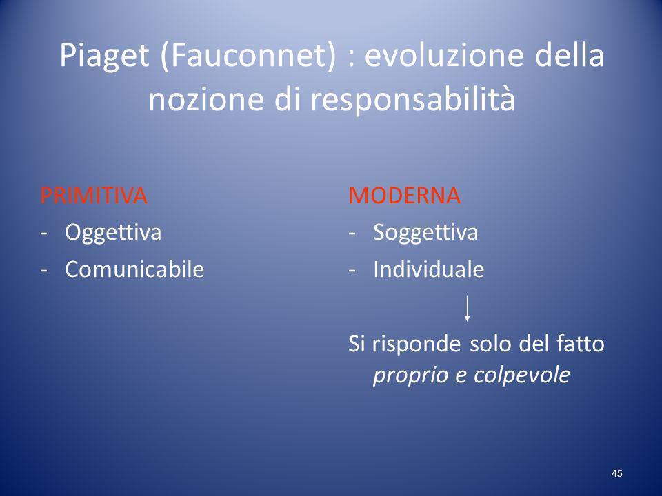 45 Piaget (Fauconnet) : evoluzione della nozione di responsabilità PRIMITIVA -Oggettiva -Comunicabile MODERNA -Soggettiva -Individuale Si risponde solo del fatto proprio e colpevole