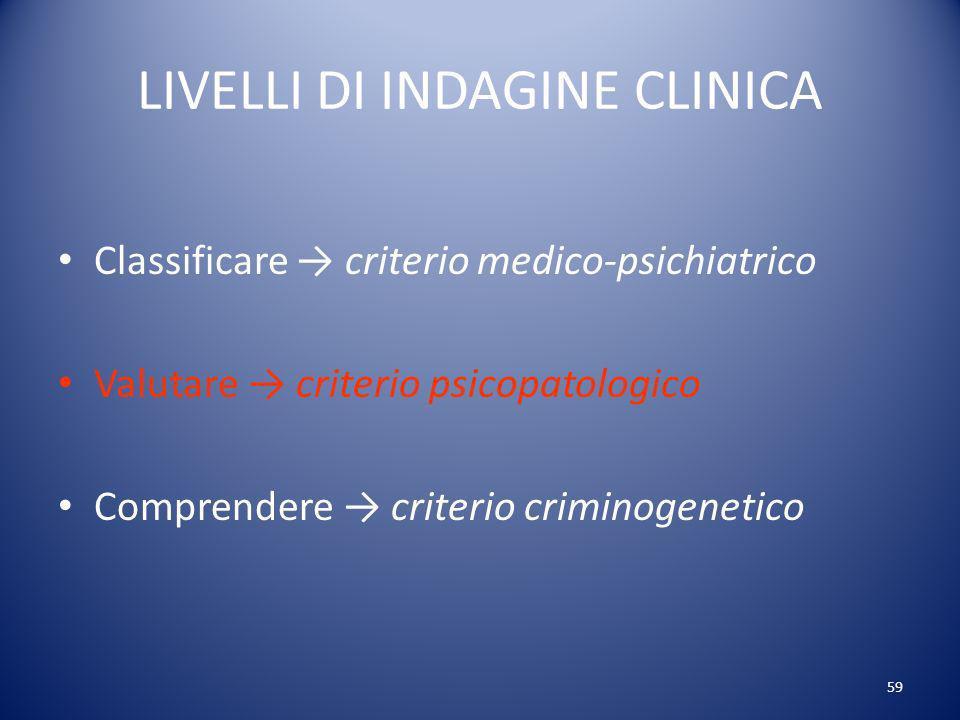 59 LIVELLI DI INDAGINE CLINICA Classificare criterio medico-psichiatrico Valutare criterio psicopatologico Comprendere criterio criminogenetico
