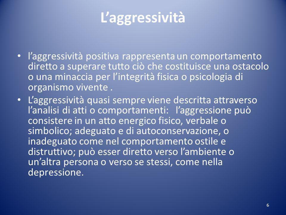 Laggressività laggressività positiva rappresenta un comportamento diretto a superare tutto ciò che costituisce una ostacolo o una minaccia per lintegrità fisica o psicologia di organismo vivente.