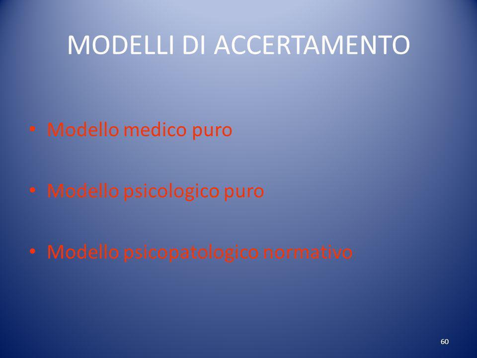 60 MODELLI DI ACCERTAMENTO Modello medico puro Modello psicologico puro Modello psicopatologico normativo