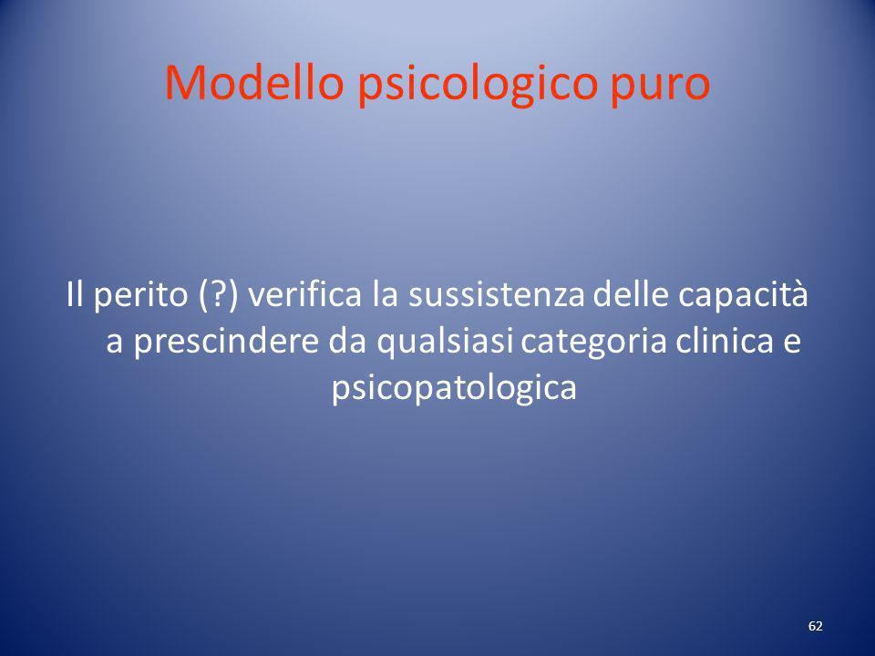 62 Modello psicologico puro Il perito (?) verifica la sussistenza delle capacità a prescindere da qualsiasi categoria clinica e psicopatologica