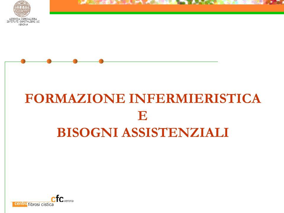 AZIENDA OSPEDALIERA ISTITUTI OSPITALIERI DI VERONA FORMAZIONE INFERMIERISTICA E BISOGNI ASSISTENZIALI