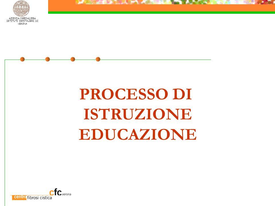 AZIENDA OSPEDALIERA ISTITUTI OSPITALIERI DI VERONA PROCESSO DI ISTRUZIONE EDUCAZIONE