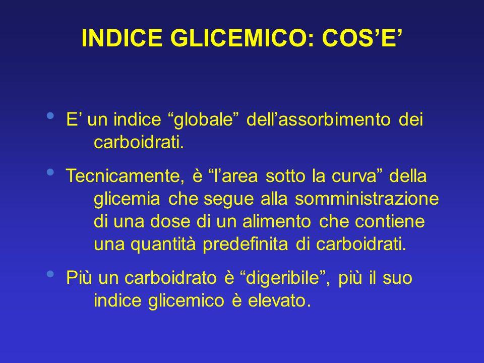 La glicemia sale di più e più in fretta La risposta insulinica è più marcata Lorganismo utilizza preferenzialmente gli zuccheri, al posto dei grassi, per produrre energia; anche la trasformazione dello zucchero in grassi tende ad aumentare.