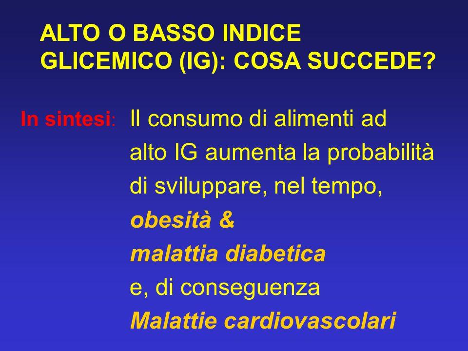 Il consumo di alimenti ad alto IG aumenta la probabilità di sviluppare, nel tempo, obesità & malattia diabetica e, di conseguenza Malattie cardiovasco
