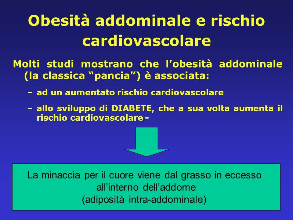 Obesità addominale e rischio cardiovascolare Molti studi mostrano che lobesità addominale (la classica pancia) è associata: –ad un aumentato rischio c