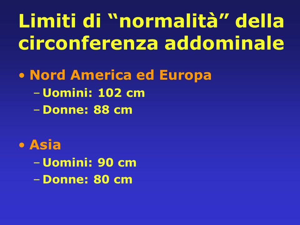 Limiti di normalità della circonferenza addominale Nord America ed Europa –Uomini: 102 cm –Donne: 88 cm Asia –Uomini: 90 cm –Donne: 80 cm