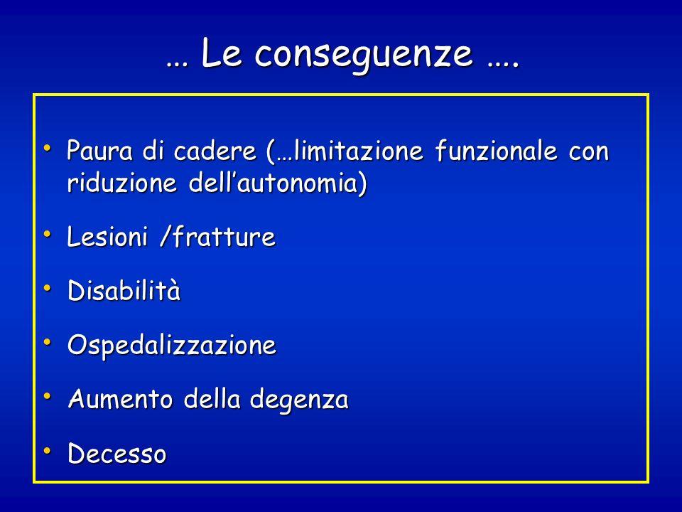… Le conseguenze …. Paura di cadere (…limitazione funzionale con riduzione dellautonomia) Paura di cadere (…limitazione funzionale con riduzione della