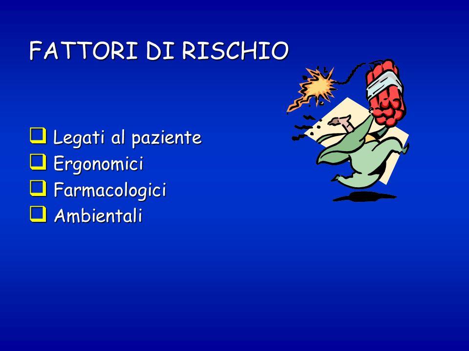 FATTORI DI RISCHIO Legati al paziente Legati al paziente Ergonomici Ergonomici Farmacologici Farmacologici Ambientali Ambientali