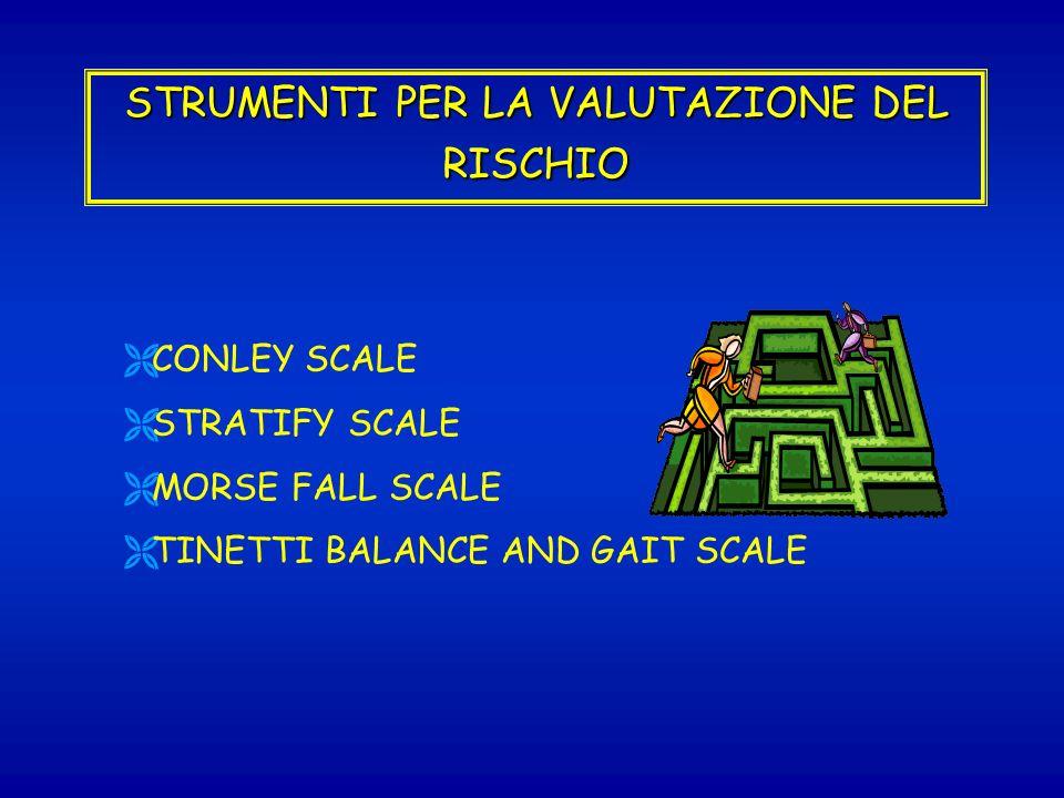 STRUMENTI PER LA VALUTAZIONE DEL RISCHIO CONLEY SCALE STRATIFY SCALE MORSE FALL SCALE TINETTI BALANCE AND GAIT SCALE