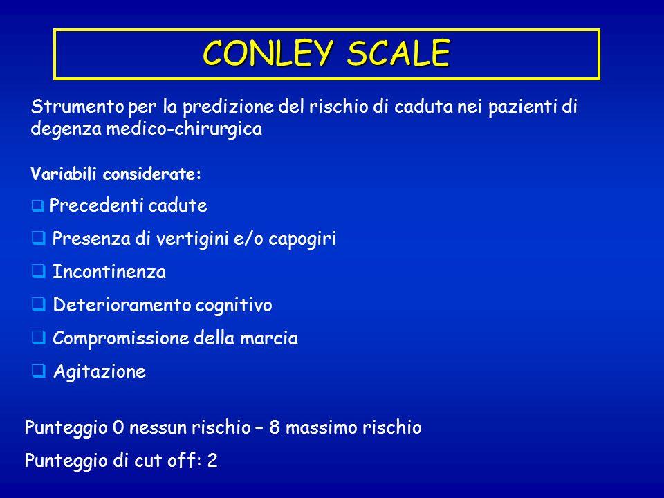 CONLEY SCALE Strumento per la predizione del rischio di caduta nei pazienti di degenza medico-chirurgica Variabili considerate: Precedenti cadute Pres