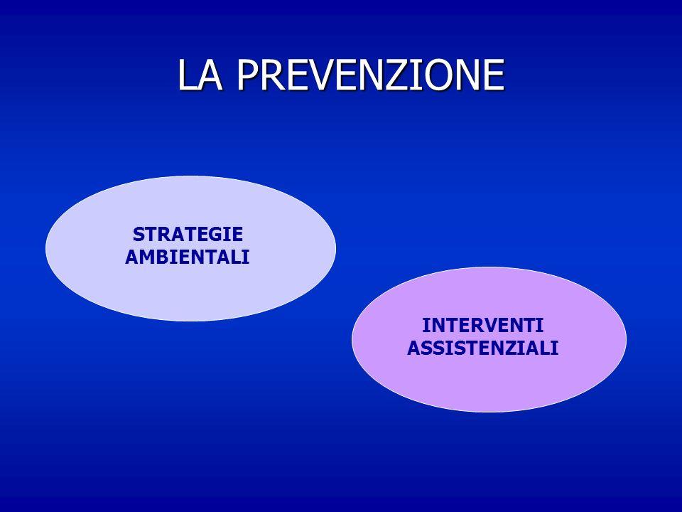 LA PREVENZIONE STRATEGIE AMBIENTALI INTERVENTI ASSISTENZIALI