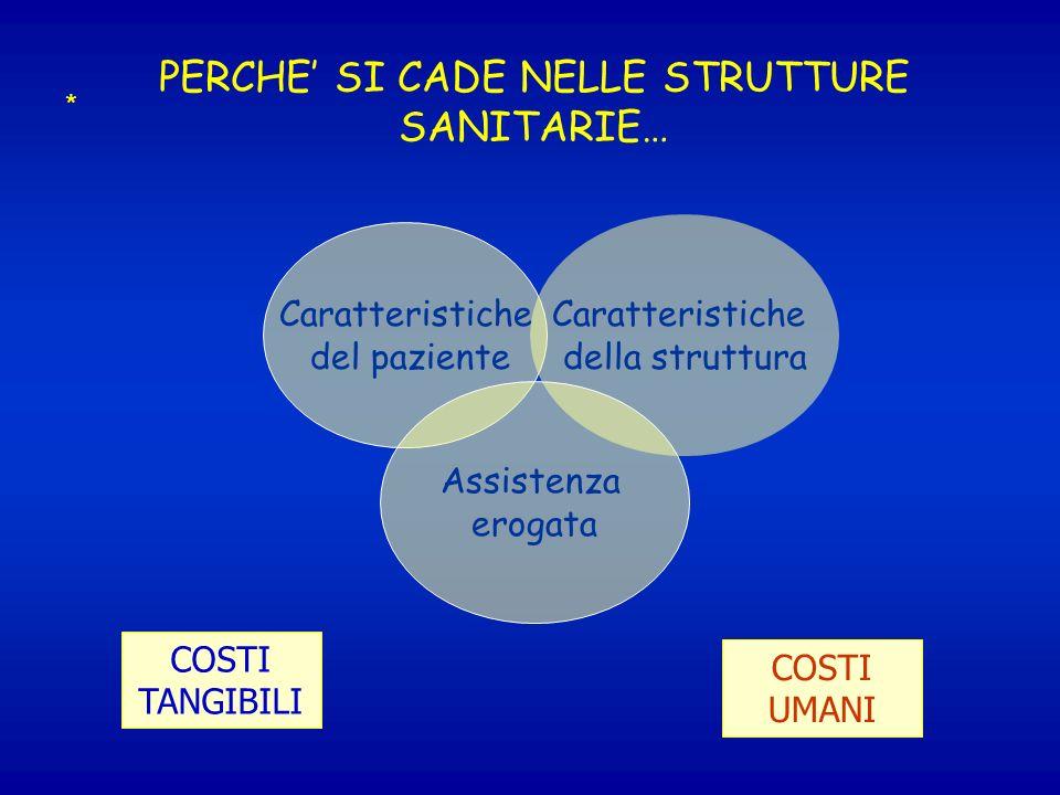 I costi …… I costi …… USA 94 20,2 miliardi di dollari….