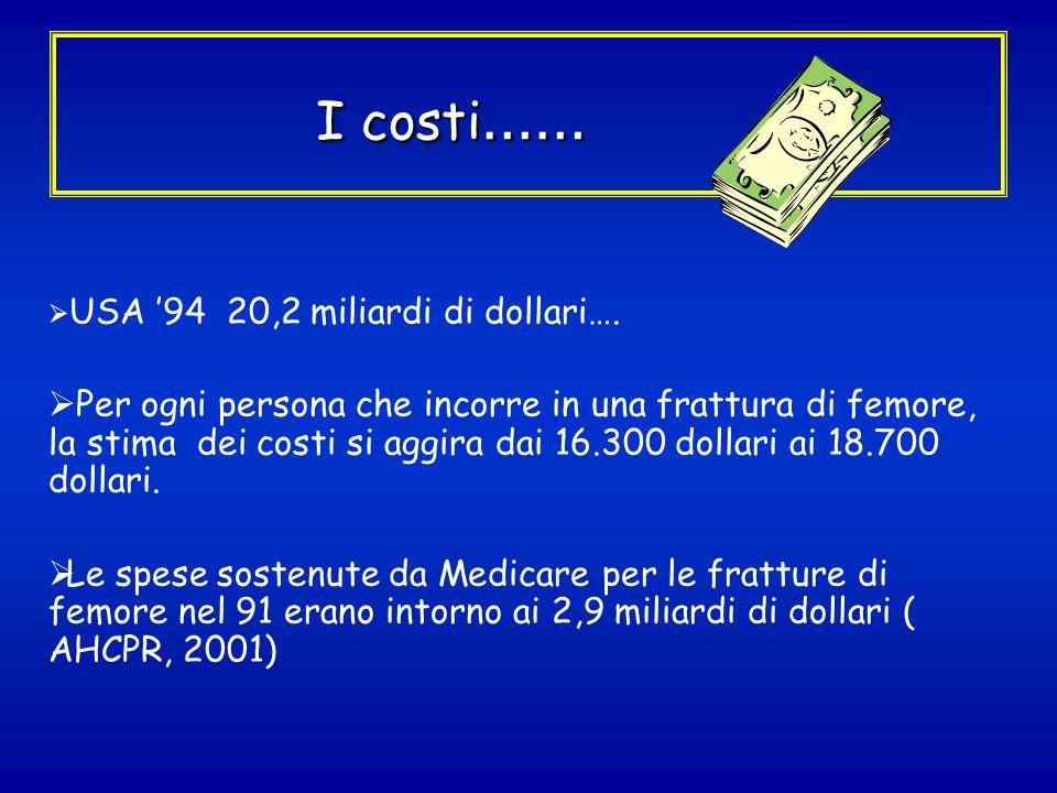 I costi …… I costi …… USA 94 20,2 miliardi di dollari…. Per ogni persona che incorre in una frattura di femore, la stima dei costi si aggira dai 16.30