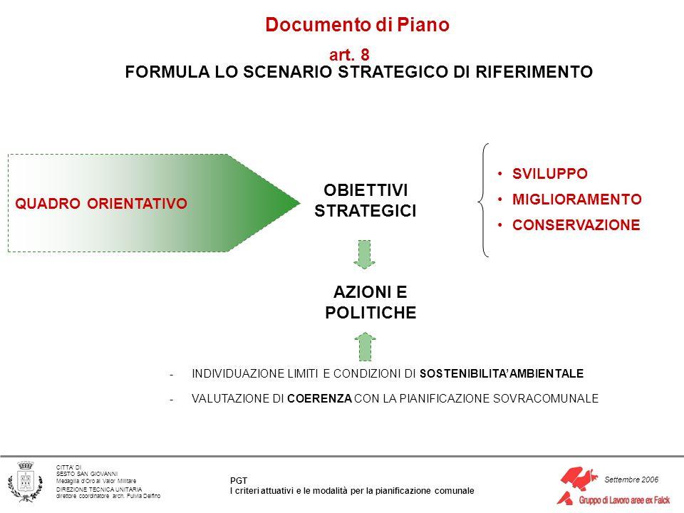 DIREZIONE TECNICA UNITARIA direttore coordinatore arch.