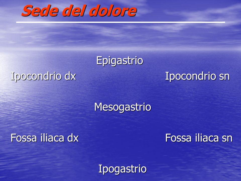 Sede del dolore Epigastrio Epigastrio Ipocondrio dx Ipocondrio sn Mesogastrio Fossa iliaca dx Fossa iliaca sn Ipogastrio