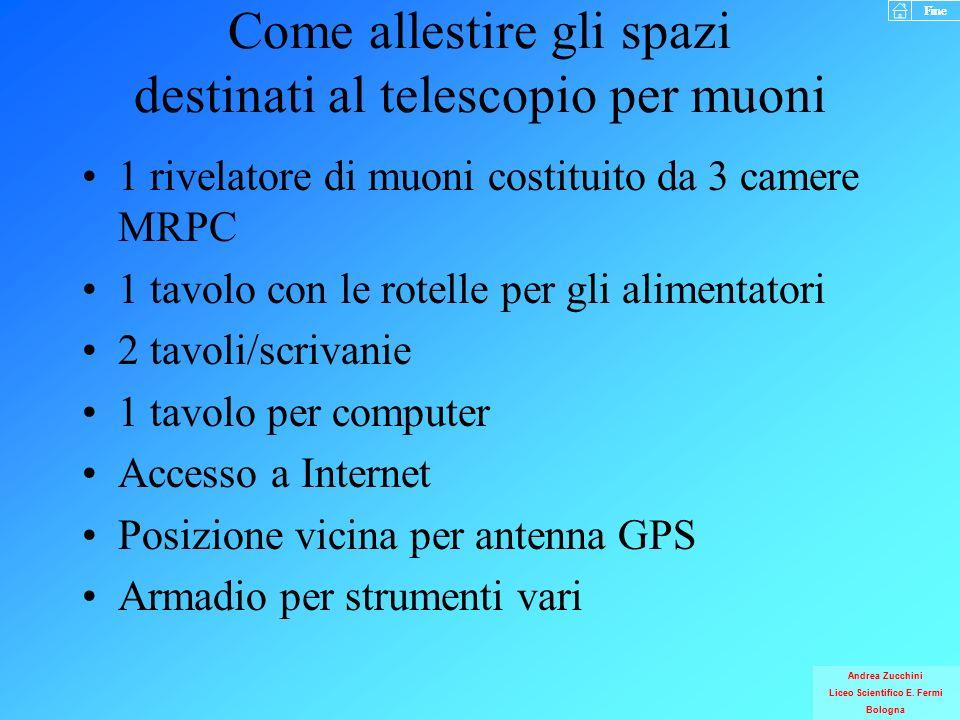 Fine Andrea Zucchini Liceo Scientifico E. Fermi Bologna Fine Andrea Zucchini Liceo Scientifico E. Fermi Bologna Fine Andrea Zucchini Liceo Scientifico