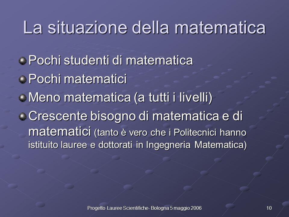 10Progetto Lauree Scientifiche- Bologna 5 maggio 2006 La situazione della matematica Pochi studenti di matematica Pochi matematici Meno matematica (a