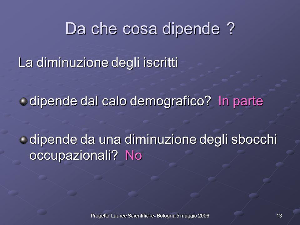 13Progetto Lauree Scientifiche- Bologna 5 maggio 2006 Da che cosa dipende ? La diminuzione degli iscritti dipende dal calo demografico? In parte dipen