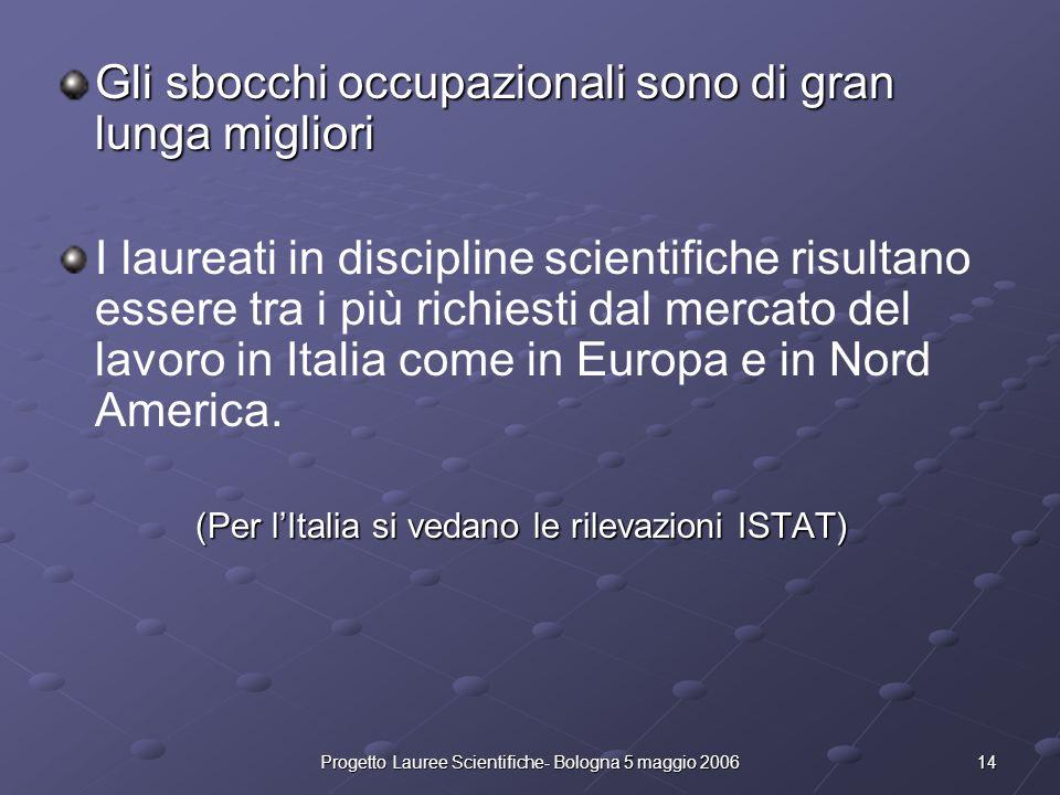 14Progetto Lauree Scientifiche- Bologna 5 maggio 2006 Gli sbocchi occupazionali sono di gran lunga migliori I laureati in discipline scientifiche risu