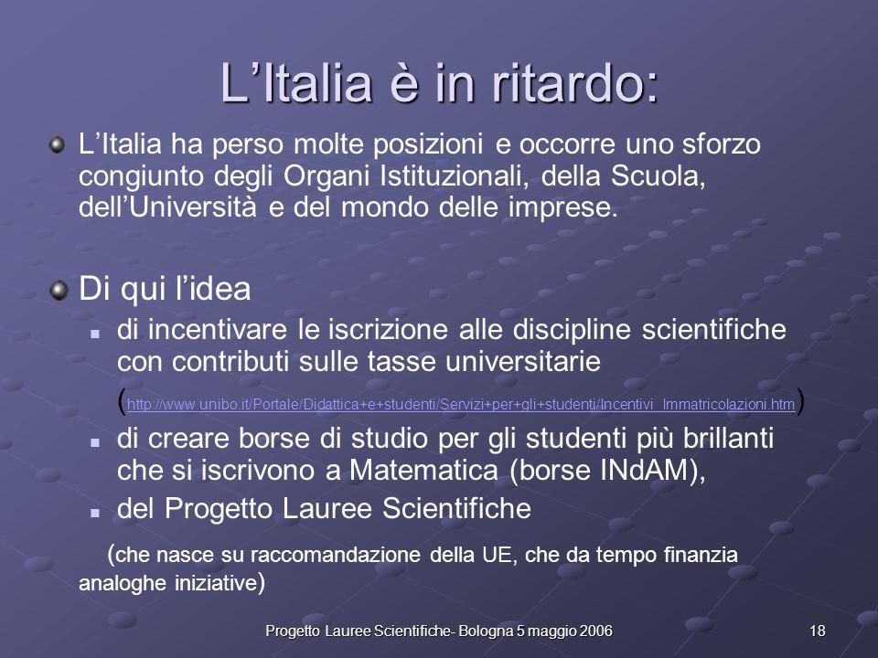 18Progetto Lauree Scientifiche- Bologna 5 maggio 2006 LItalia è in ritardo: LItalia ha perso molte posizioni e occorre uno sforzo congiunto degli Orga