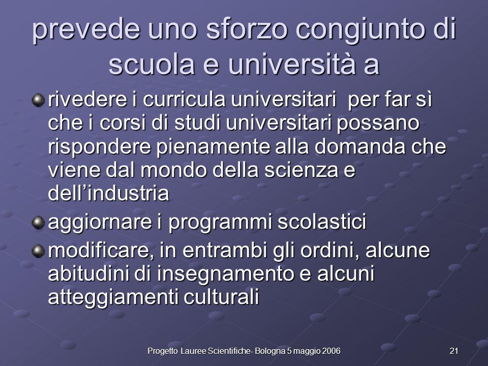 21Progetto Lauree Scientifiche- Bologna 5 maggio 2006 prevede uno sforzo congiunto di scuola e università a rivedere i curricula universitari per far