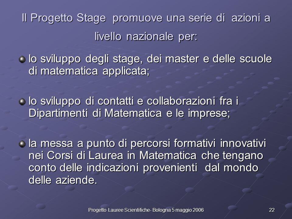 22Progetto Lauree Scientifiche- Bologna 5 maggio 2006 Il Progetto Stage promuove una serie di azioni a livello nazionale per: lo sviluppo degli stage,