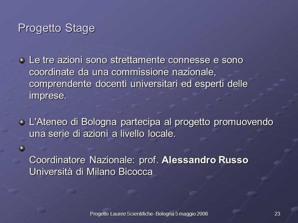 23Progetto Lauree Scientifiche- Bologna 5 maggio 2006 Progetto Stage Le tre azioni sono strettamente connesse e sono coordinate da una commissione naz