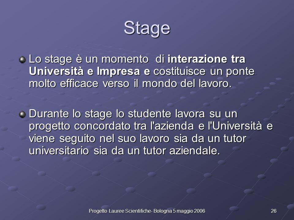26Progetto Lauree Scientifiche- Bologna 5 maggio 2006 Stage Lo stage è un momento di interazione tra Università e Impresa e costituisce un ponte molto