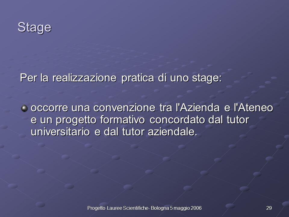 29Progetto Lauree Scientifiche- Bologna 5 maggio 2006 Stage Per la realizzazione pratica di uno stage: occorre una convenzione tra l'Azienda e l'Atene