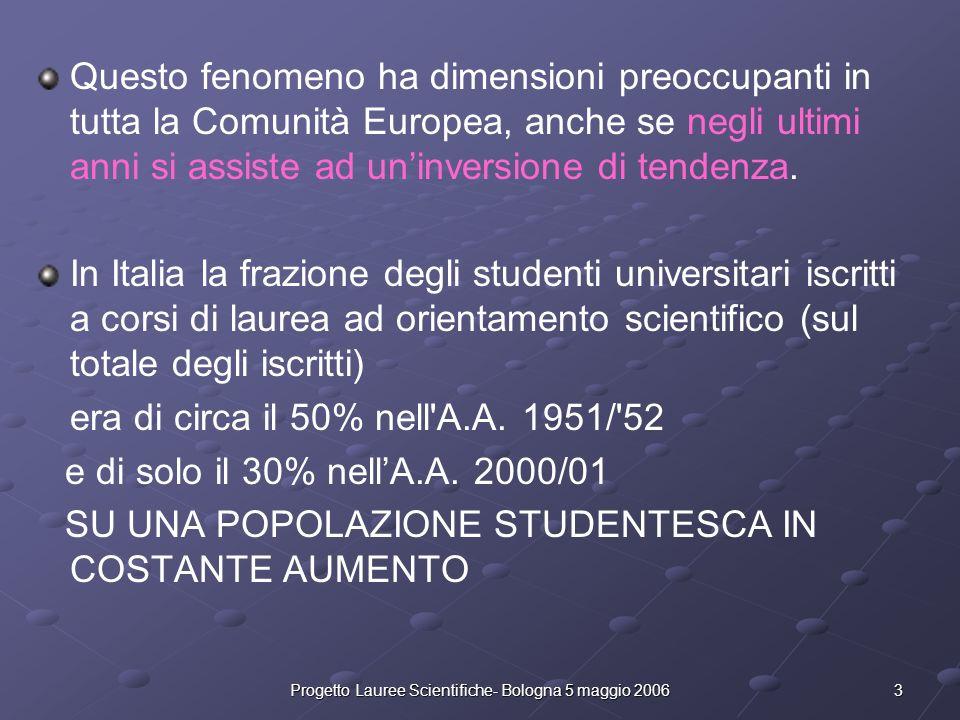 3Progetto Lauree Scientifiche- Bologna 5 maggio 2006 Questo fenomeno ha dimensioni preoccupanti in tutta la Comunità Europea, anche se negli ultimi an