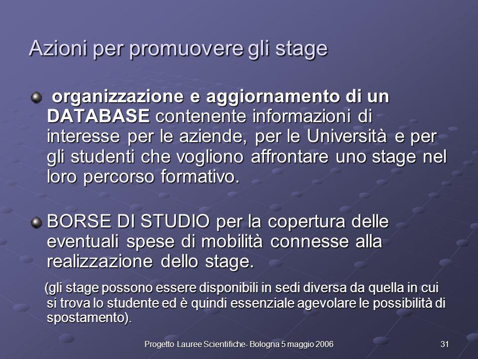 31Progetto Lauree Scientifiche- Bologna 5 maggio 2006 Azioni per promuovere gli stage organizzazione e aggiornamento di un DATABASE contenente informa