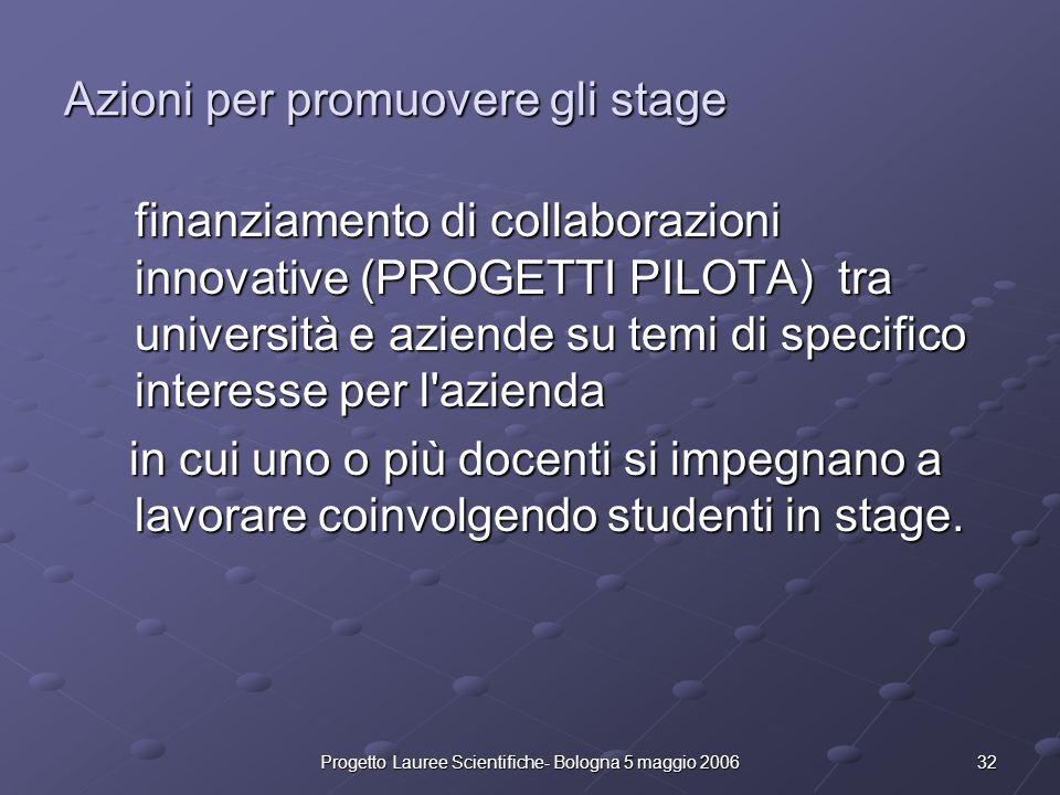 32Progetto Lauree Scientifiche- Bologna 5 maggio 2006 Azioni per promuovere gli stage finanziamento di collaborazioni innovative (PROGETTI PILOTA) tra