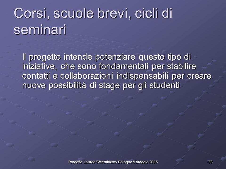 33Progetto Lauree Scientifiche- Bologna 5 maggio 2006 Corsi, scuole brevi, cicli di seminari Il progetto intende potenziare questo tipo di iniziative,