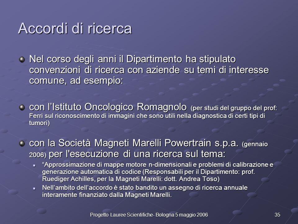 35Progetto Lauree Scientifiche- Bologna 5 maggio 2006 Accordi di ricerca Nel corso degli anni il Dipartimento ha stipulato convenzioni di ricerca con