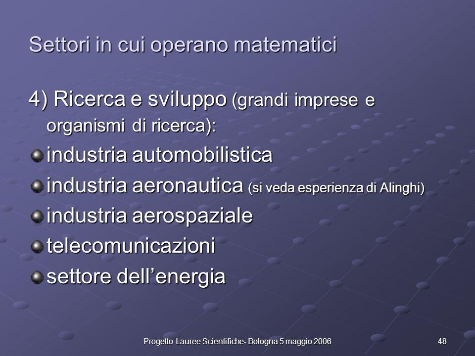 48Progetto Lauree Scientifiche- Bologna 5 maggio 2006 Settori in cui operano matematici 4) Ricerca e sviluppo (grandi imprese e organismi di ricerca):