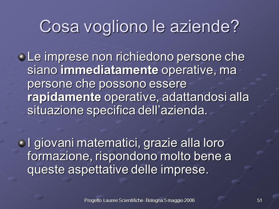 51Progetto Lauree Scientifiche- Bologna 5 maggio 2006 Cosa vogliono le aziende? Le imprese non richiedono persone che siano immediatamente operative,