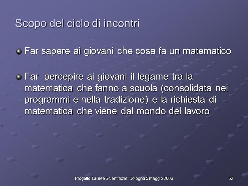 52Progetto Lauree Scientifiche- Bologna 5 maggio 2006 Scopo del ciclo di incontri Far sapere ai giovani che cosa fa un matematico Far percepire ai gio