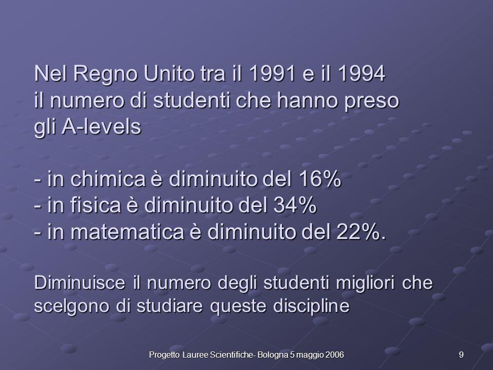 10Progetto Lauree Scientifiche- Bologna 5 maggio 2006 La situazione della matematica Pochi studenti di matematica Pochi matematici Meno matematica (a tutti i livelli) Crescente bisogno di matematica e di matematici (tanto è vero che i Politecnici hanno istituito lauree e dottorati in Ingegneria Matematica)