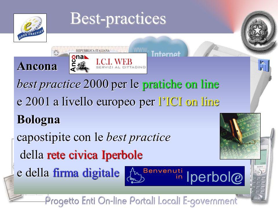 Best-practicesAncona best practice 2000 per le pratiche on line e 2001 a livello europeo per lICI on line Bologna capostipite con le best practice della rete civica Iperbole della rete civica Iperbole e della firma digitale