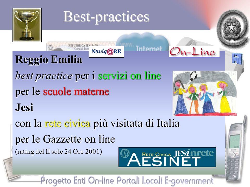 Best-practices Reggio Emilia best practice per i servizi on line per le scuole materne Jesi con la rete civica più visitata di Italia per le Gazzette on line (rating del Il sole 24 Ore 2001)