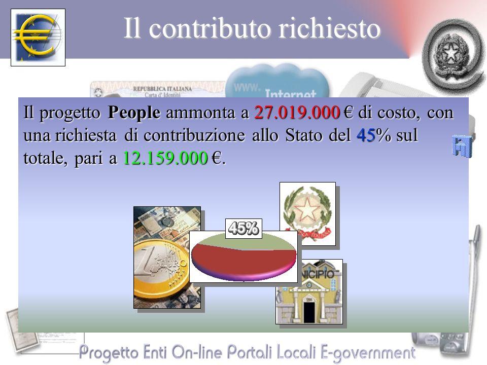 Il contributo richiesto Il progetto People ammonta a 27.019.000 di costo, con una richiesta di contribuzione allo Stato del 45% sul totale, pari a 12.159.000.