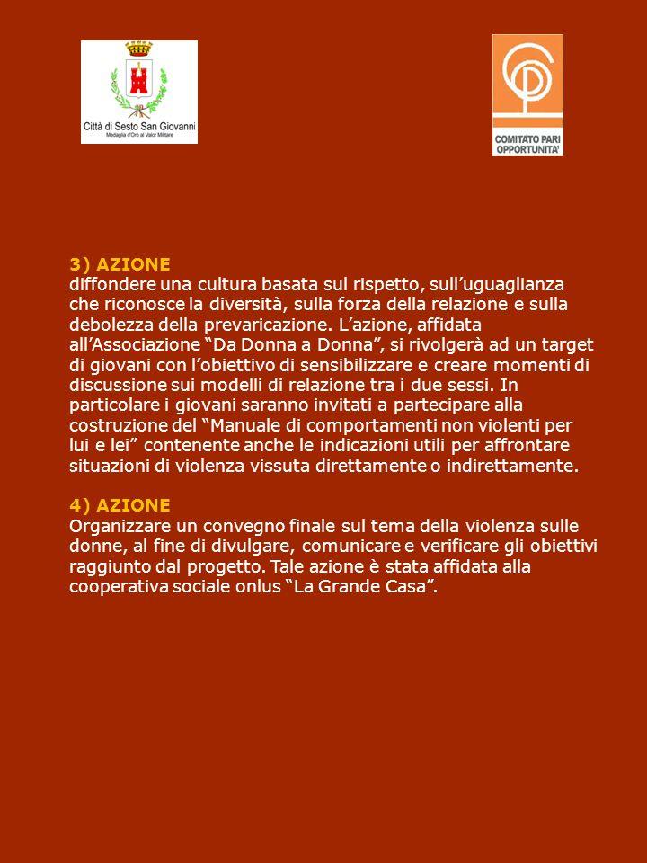 3) AZIONE diffondere una cultura basata sul rispetto, sulluguaglianza che riconosce la diversità, sulla forza della relazione e sulla debolezza della prevaricazione.