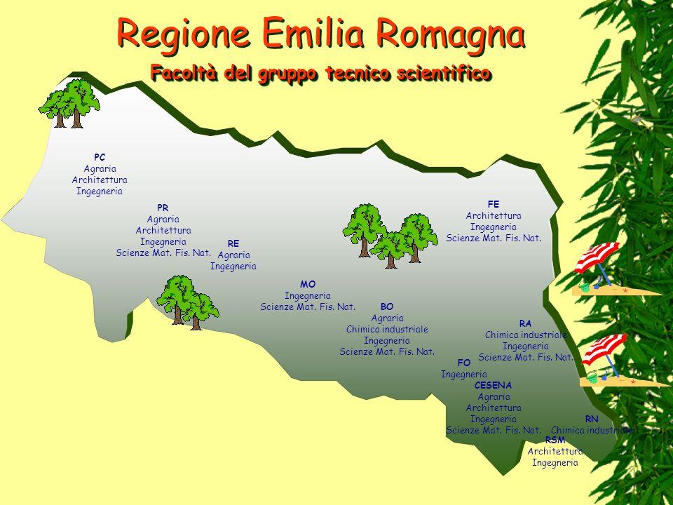 Regione Emilia Romagna PC Agraria Architettura Ingegneria PR Agraria Architettura Ingegneria Scienze Mat. Fis. Nat. RE Agraria Ingegneria MO Ingegneri