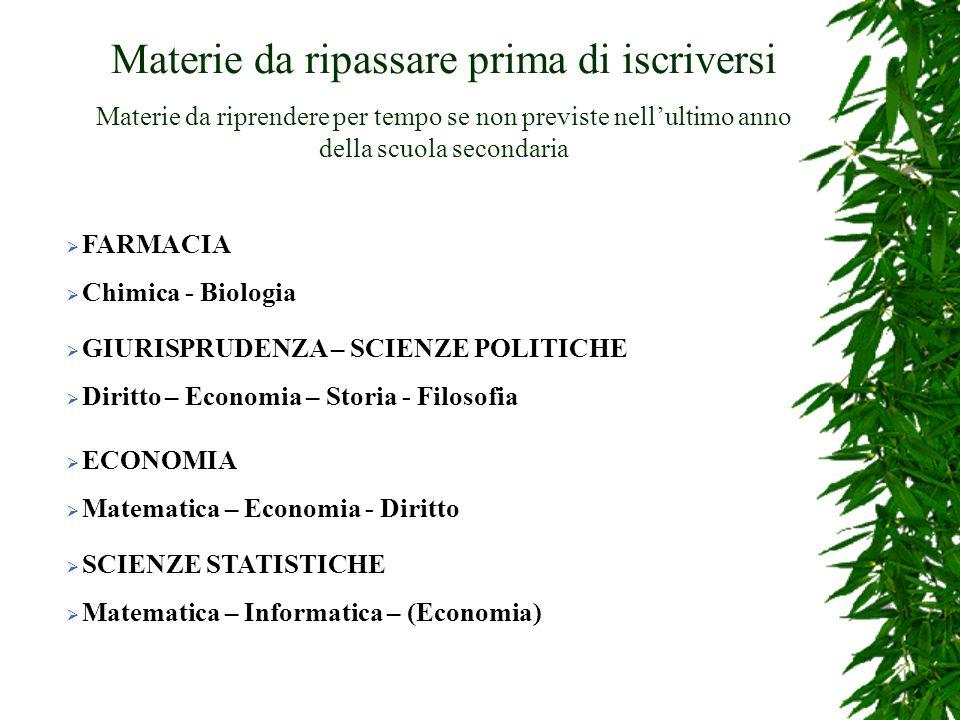 FARMACIA Chimica - Biologia GIURISPRUDENZA – SCIENZE POLITICHE Diritto – Economia – Storia - Filosofia ECONOMIA Matematica – Economia - Diritto SCIENZ